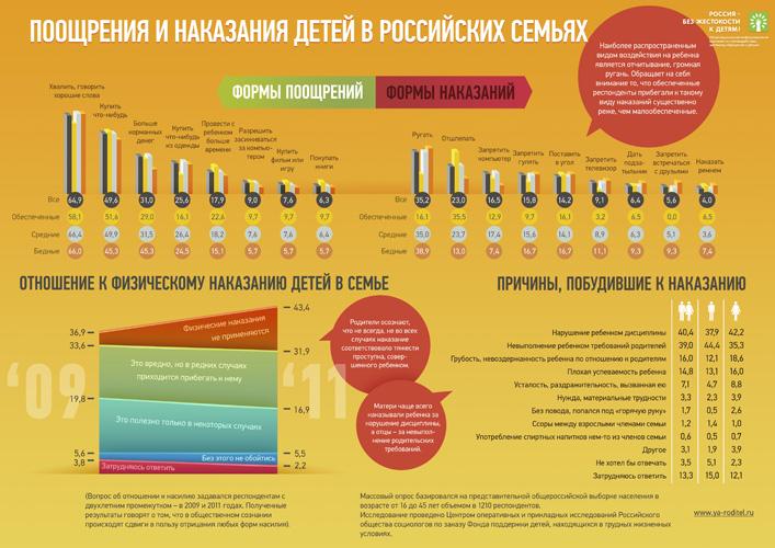 infograficka12_2012