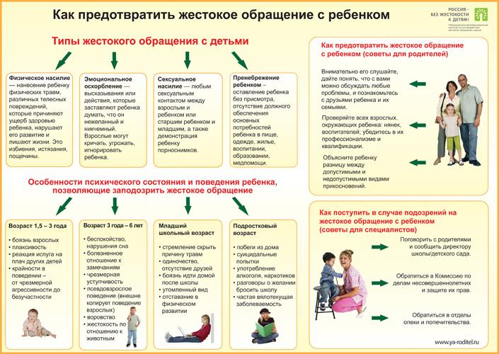 infografika-A3
