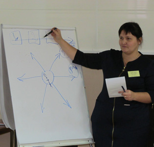 Анжелика Гончарова